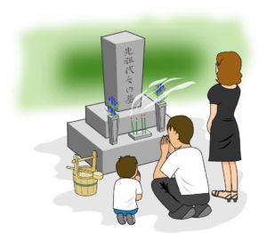 お墓参りする家族